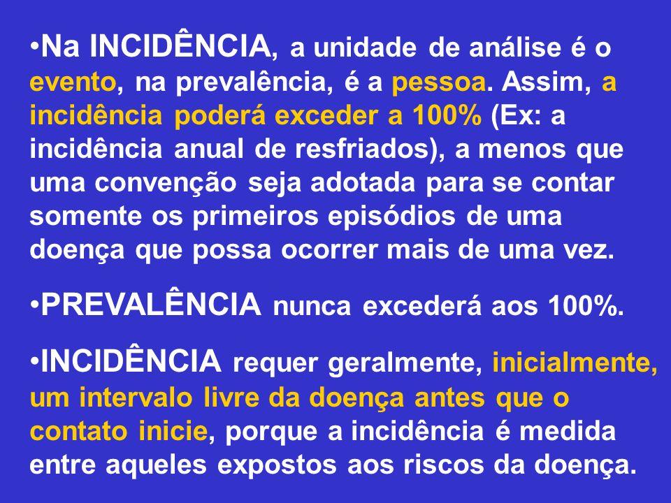 Na INCIDÊNCIA, a unidade de análise é o evento, na prevalência, é a pessoa. Assim, a incidência poderá exceder a 100% (Ex: a incidência anual de resfr