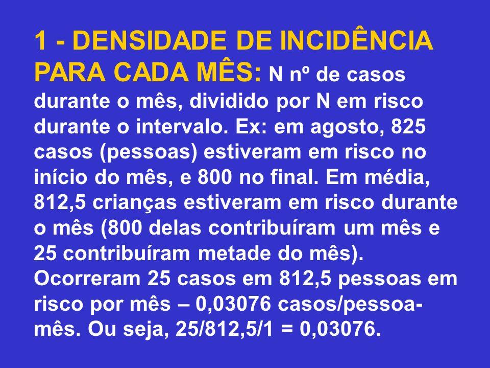 1 - DENSIDADE DE INCIDÊNCIA PARA CADA MÊS: N nº de casos durante o mês, dividido por N em risco durante o intervalo. Ex: em agosto, 825 casos (pessoas