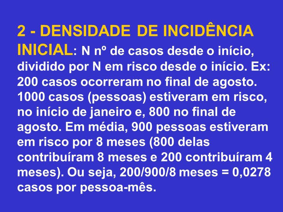 2 - DENSIDADE DE INCIDÊNCIA INICIAL : N nº de casos desde o início, dividido por N em risco desde o início. Ex: 200 casos ocorreram no final de agosto