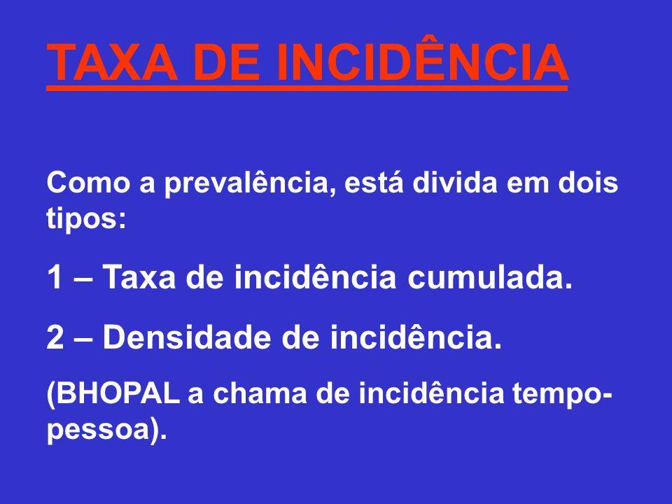 TAXA DE INCIDÊNCIA Como a prevalência, está divida em dois tipos: 1 – Taxa de incidência cumulada. 2 – Densidade de incidência. (BHOPAL a chama de inc