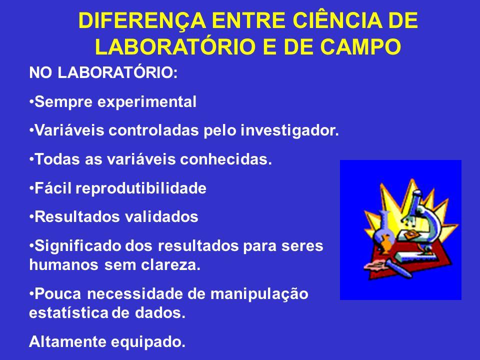 DIFERENÇA ENTRE CIÊNCIA DE LABORATÓRIO E DE CAMPO NO LABORATÓRIO: Sempre experimental Variáveis controladas pelo investigador. Todas as variáveis conh