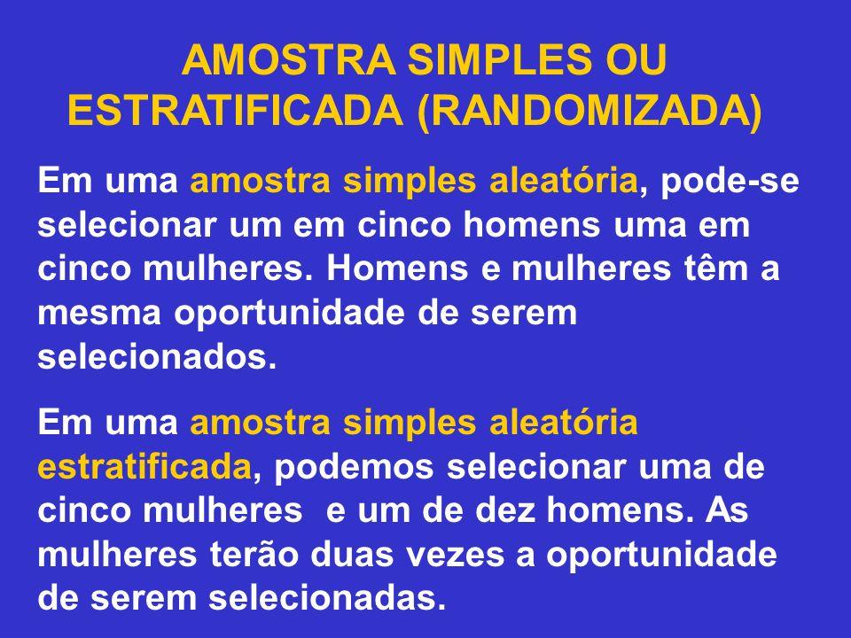 ESQUEMAS DE AMOSTRAS A USAR AMOSTRA SISTEMÁTICA - uma amostra simples aleatória, mas ao invés de aleatoriamente selecionar cada individuo, o primeiro é selecionado e, depois todos os outros estarão a uma distancia sistemática do primeiro (ex: cada um dos 10 casos em diante).