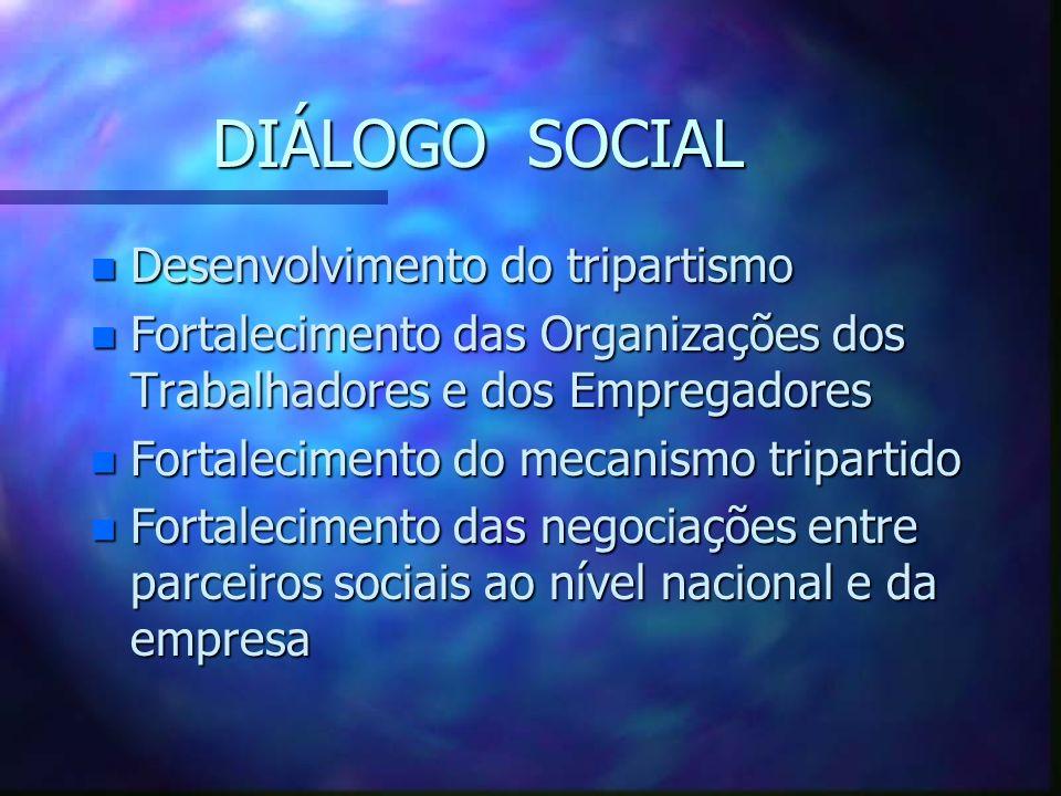 SEGURANÇA SOCIAL n Desenvolvimento de sistemas de segurança social n Recursos e sistemas para aposentadoria n Outros benefícios de segurança social n