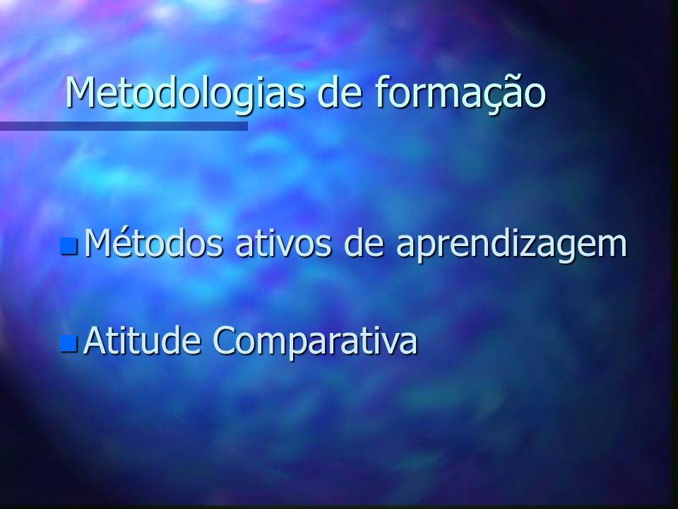 Escritório de atividades para os trabalhadores (ACTRAV) ACTRAV OIT TURIM Equipas Multi Disciplinares