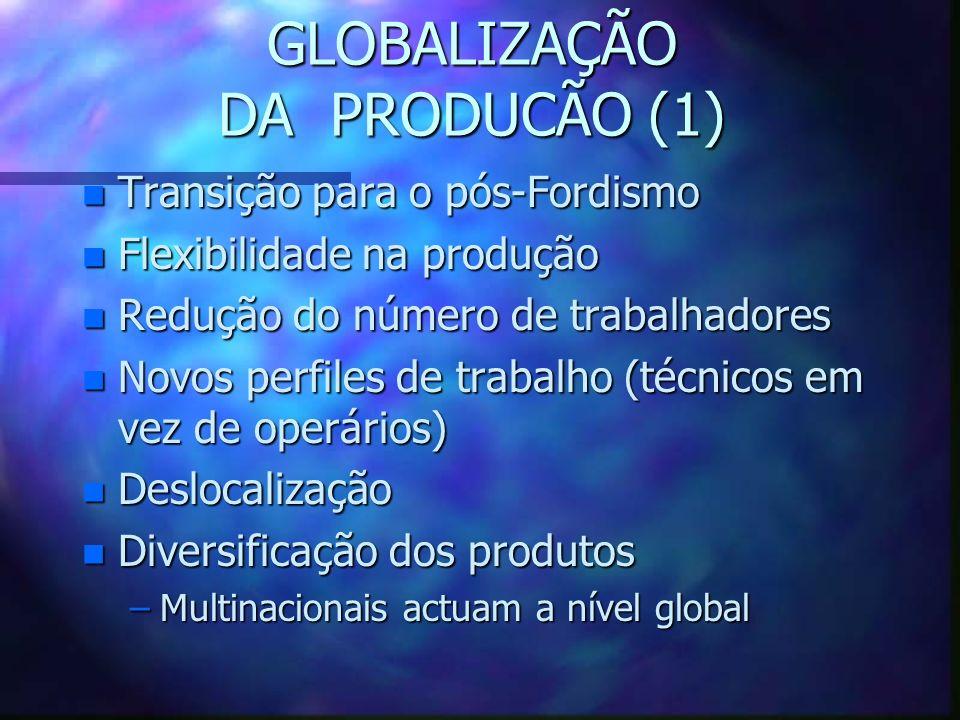 GLOBALIZAÇÃO DO COMÉRCIO n Empresas Multinacionais desenvolvem: –Mercado mundial –Mercados regionais n A produção ainda está baseada em poucos países