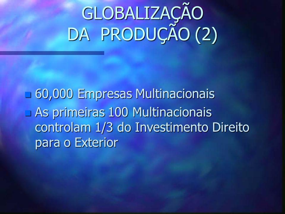 GLOBALIZAÇÃO DA PRODUCÃO (1) n Transição para o pós-Fordismo n Flexibilidade na produção n Redução do número de trabalhadores n Novos perfiles de trab