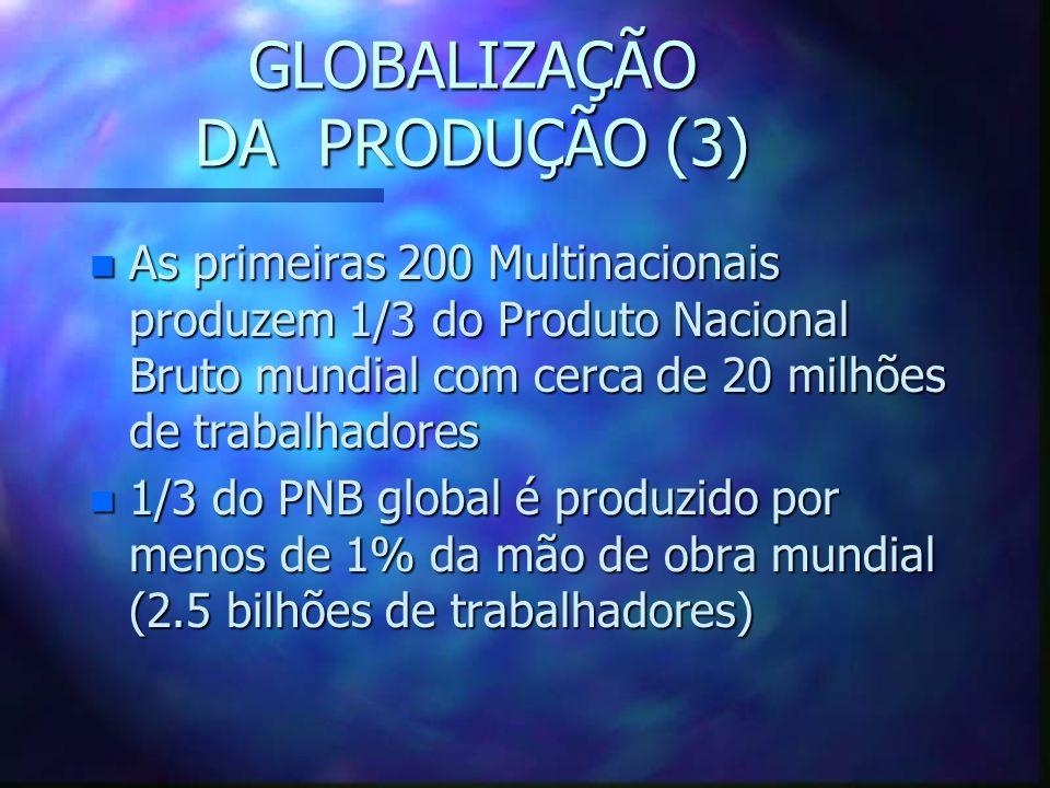 GLOBALIZAÇÃO DA PRODUÇÃO (2) n 60,000 Empresas Multinacionais n As primeiras 100 Multinacionais controlam 1/3 do Investimento Direito para o Exterior
