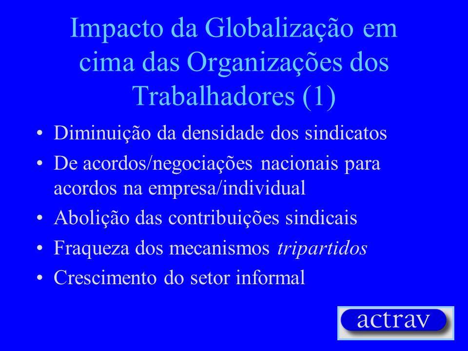 GLOBALIZAÇÃO OU POLARIZAÇÃO? (2) Distribuição de renda –20% da população mundial está controlando 80% dos recursos globais –1% do Produto Nacional Bru