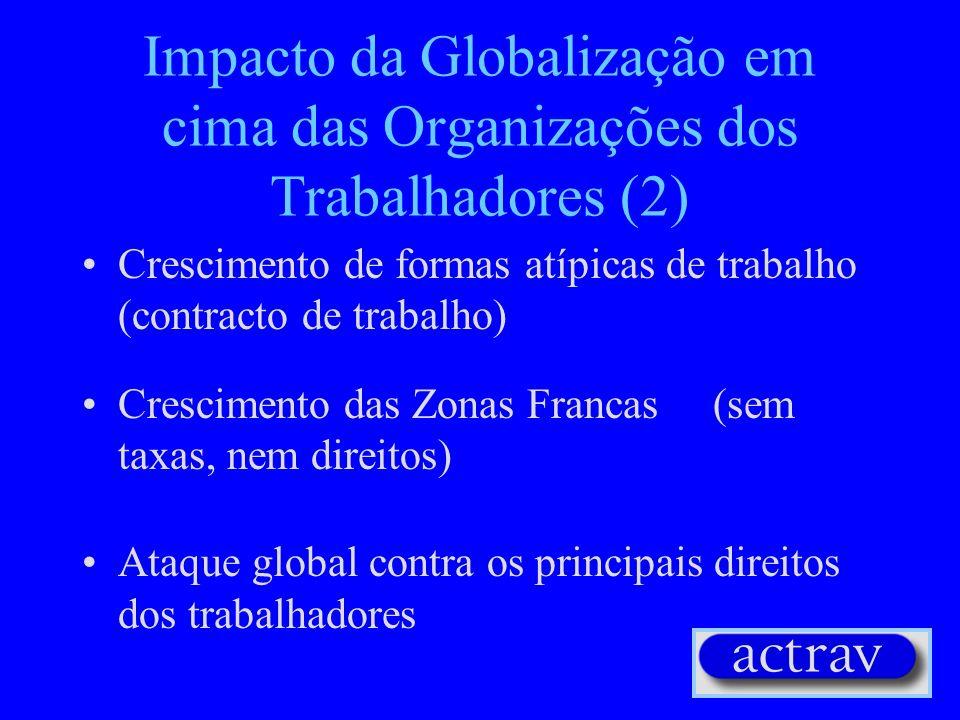 Impacto da Globalização em cima das Organizações dos Trabalhadores (1) Diminuição da densidade dos sindicatos De acordos/negociações nacionais para ac