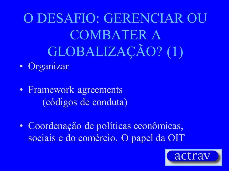 Impacto da Globalização em cima das Organizações dos Trabalhadores (2) Crescimento de formas atípicas de trabalho (contracto de trabalho) Crescimento
