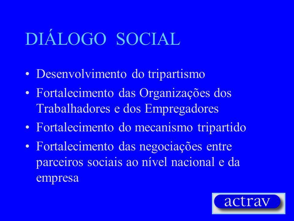 SEGURANÇA SOCIAL Desenvolvimento de sistemas de segurança social Recursos e sistemas para aposentadoria Outros benefícios de segurança social Rede par