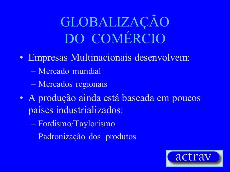 GLOBALIZAÇÃO DE: Comércio Produção Finança