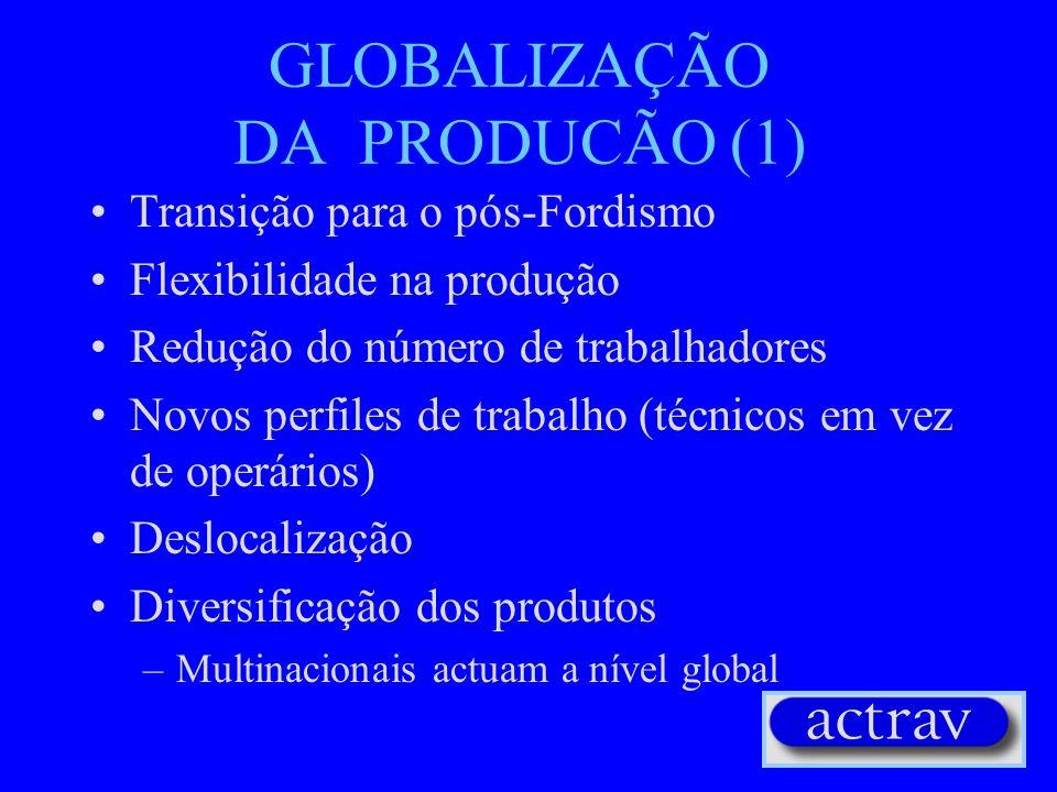 GLOBALIZAÇÃO DO COMÉRCIO Empresas Multinacionais desenvolvem: –Mercado mundial –Mercados regionais A produção ainda está baseada em poucos países indu