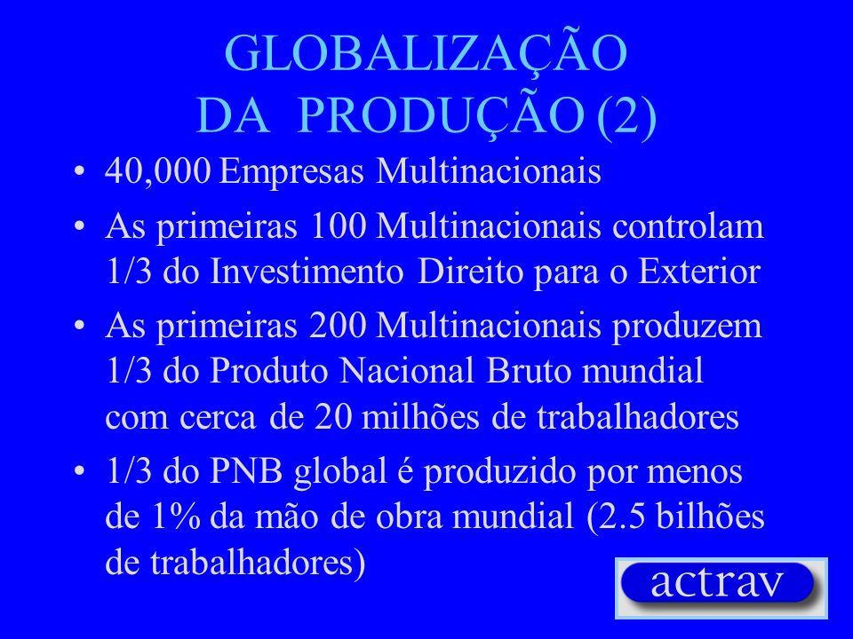 GLOBALIZAÇÃO DA PRODUCÃO (1) Transição para o pós-Fordismo Flexibilidade na produção Redução do número de trabalhadores Novos perfiles de trabalho (té