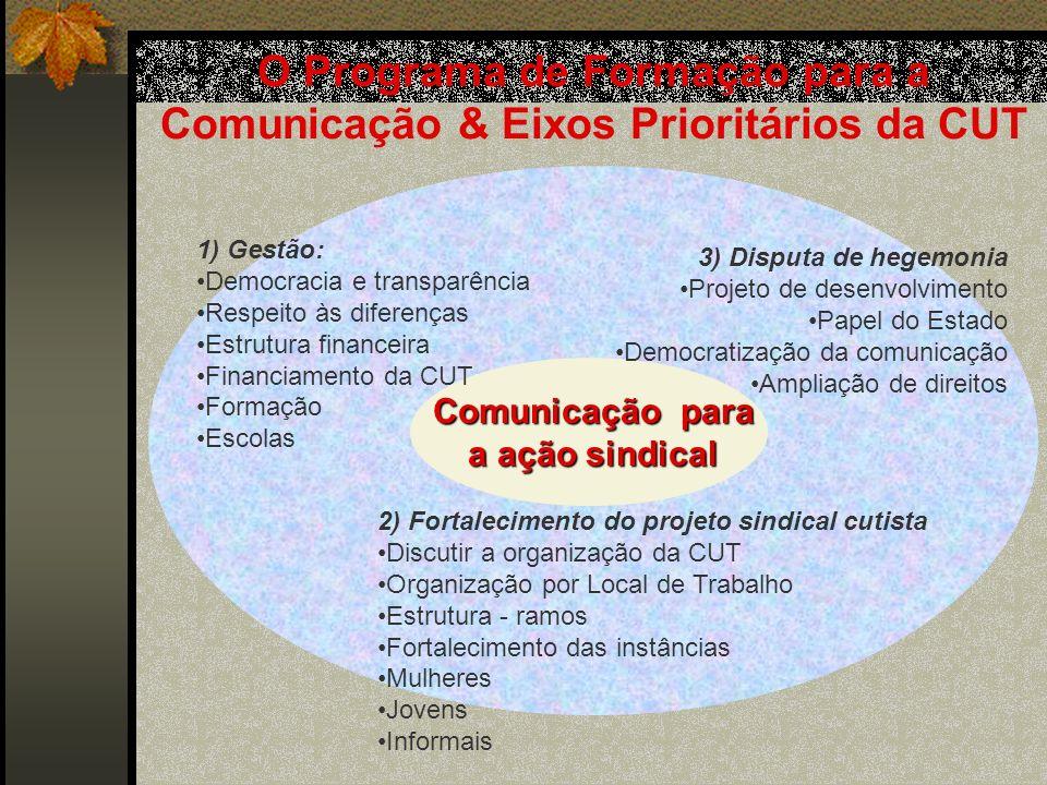 O Programa de Formação para a Comunicação & Eixos Prioritários da CUT Comunicação para a ação sindical 1) Gestão: Democracia e transparência Respeito