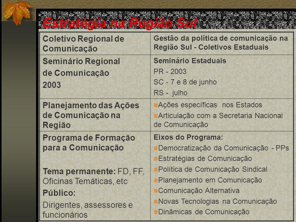 Coletivo Regional de Comunicação Gestão da política de comunicação na Região Sul - Coletivos Estaduais Seminário Regional de Comunicação 2003 Seminári