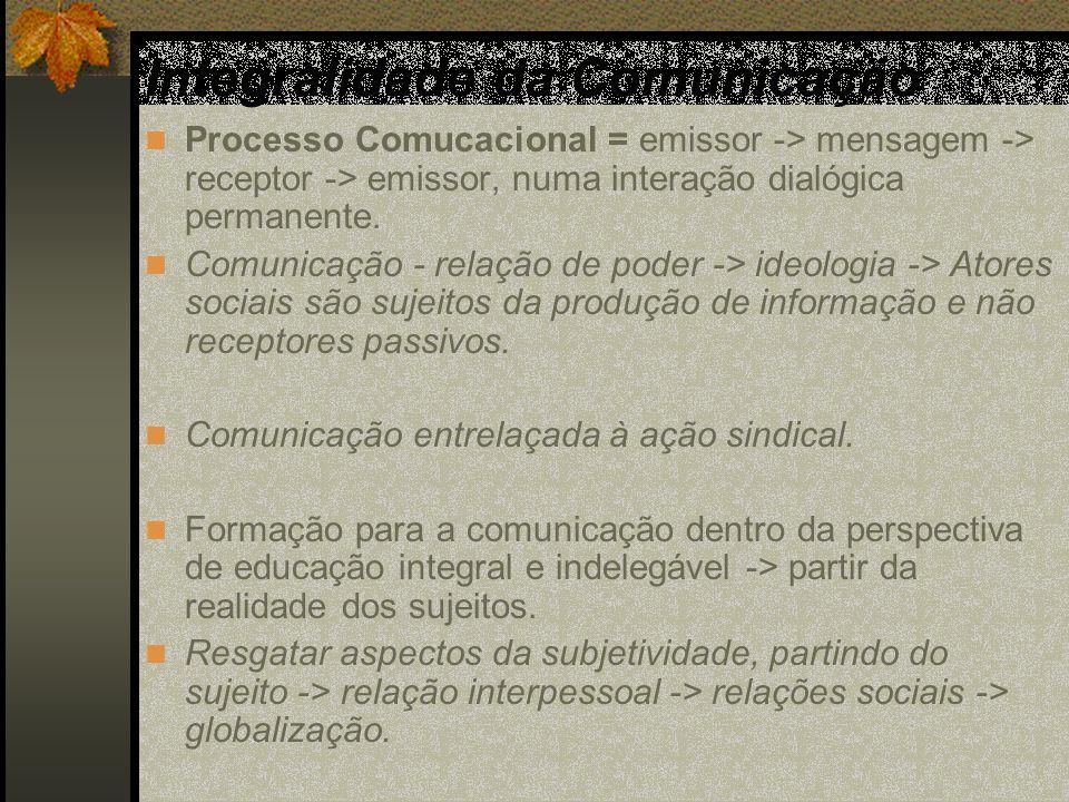 Integralidade da Comunicaçäo Processo Comucacional = emissor -> mensagem -> receptor -> emissor, numa interação dialógica permanente. Comunicação - re
