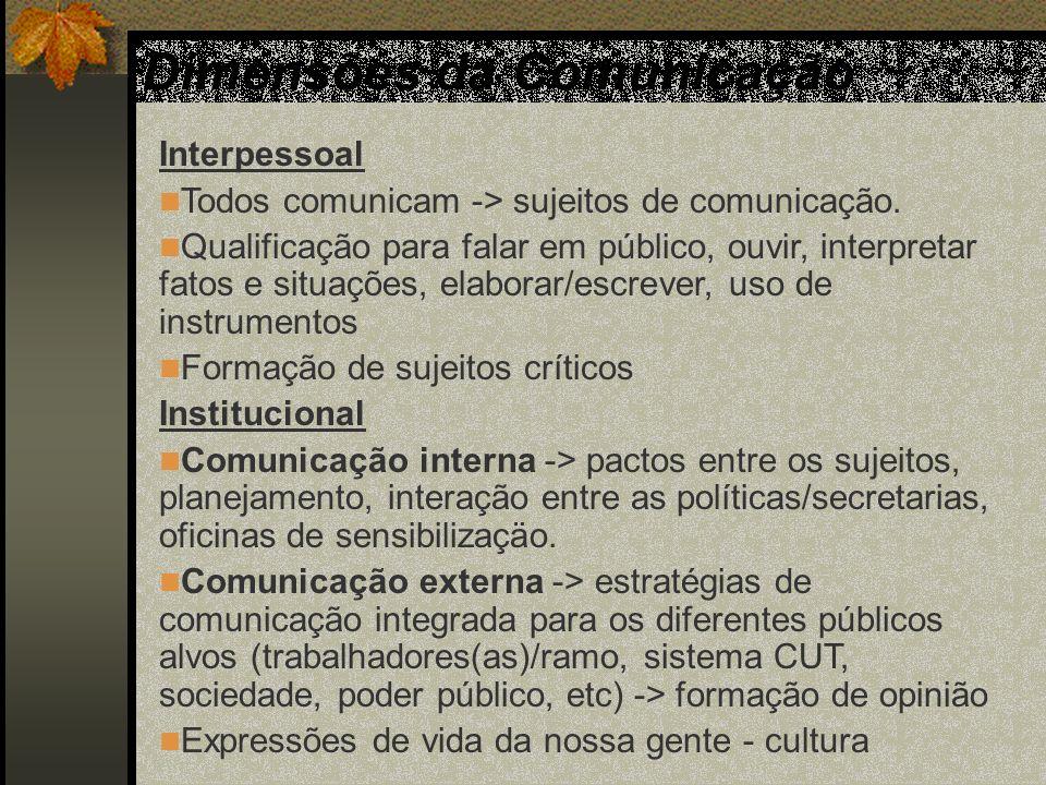 Dimensões da Comunicação Interpessoal Todos comunicam -> sujeitos de comunicação. Qualificação para falar em público, ouvir, interpretar fatos e situa