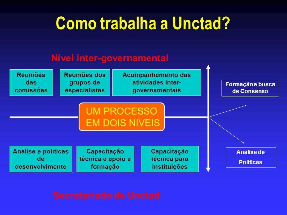 Como trabalha a Unctad? UM PROCESSO EM DOIS NIVEIS Nível inter-governamental Reuniões das comissões Reuniões dos grupos de especialistas Acompanhament