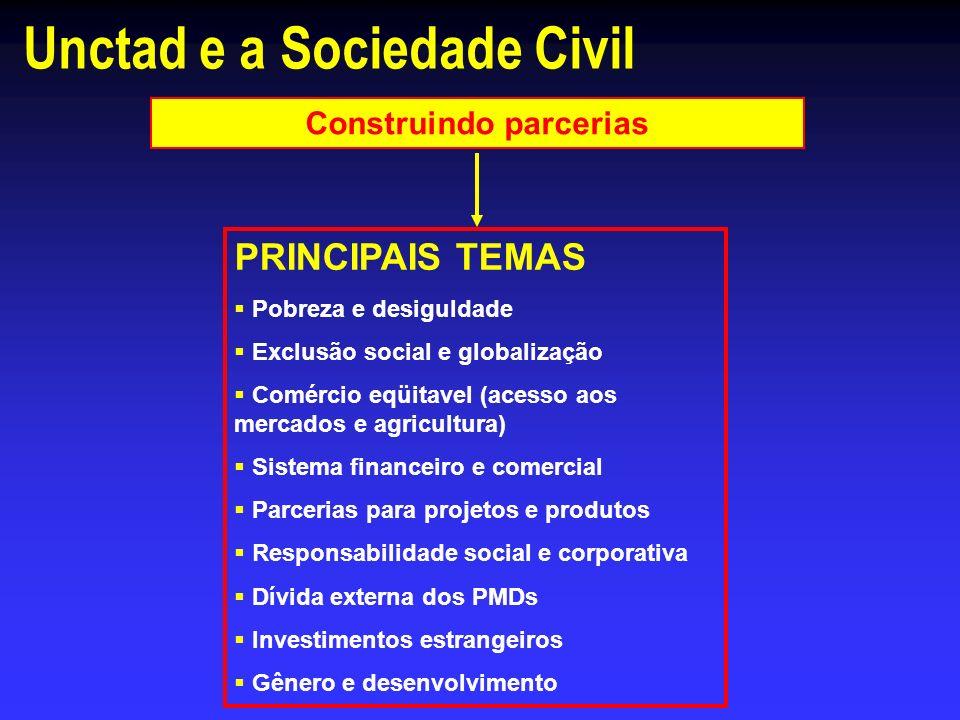 Unctad e a Sociedade Civil Construindo parcerias PRINCIPAIS TEMAS Pobreza e desiguldade Exclusão social e globalização Comércio eqüitavel (acesso aos