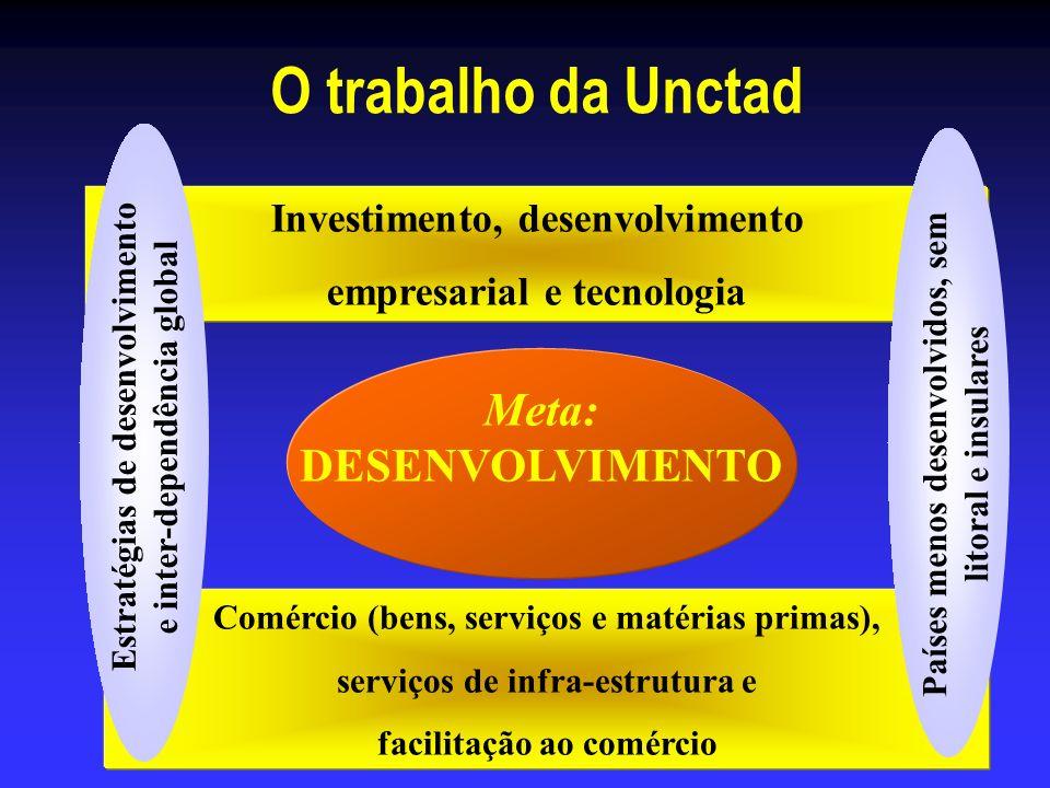 O trabalho da Unctad Investimento, desenvolvimento empresarial e tecnologia Comércio (bens, serviços e matérias primas), serviços de infra-estrutura e