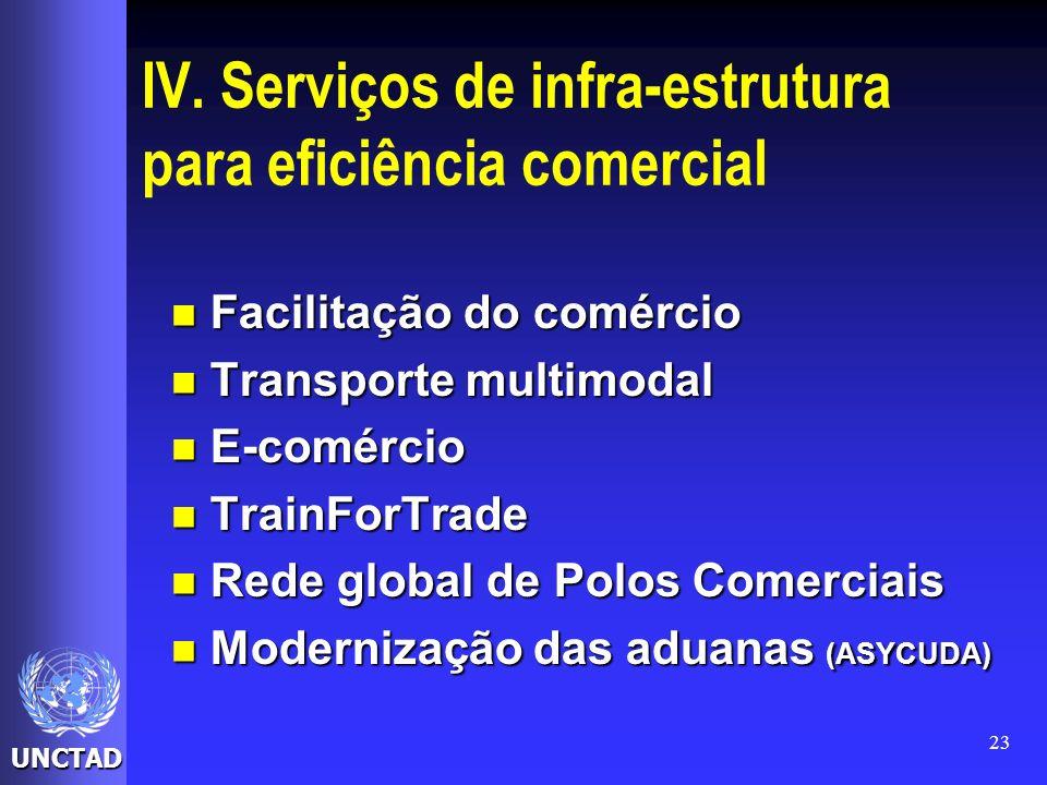 UNCTAD 23 IV. Serviços de infra-estrutura para eficiência comercial Facilitação do comércio Facilitação do comércio Transporte multimodal Transporte m