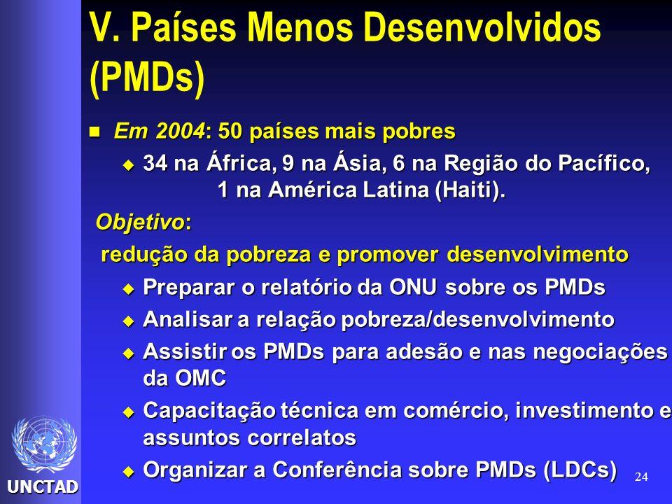 UNCTAD 24 V. Países Menos Desenvolvidos (PMDs) Em 2004: 50 países mais pobres Em 2004: 50 países mais pobres 34 na África, 9 na Ásia, 6 na Região do P