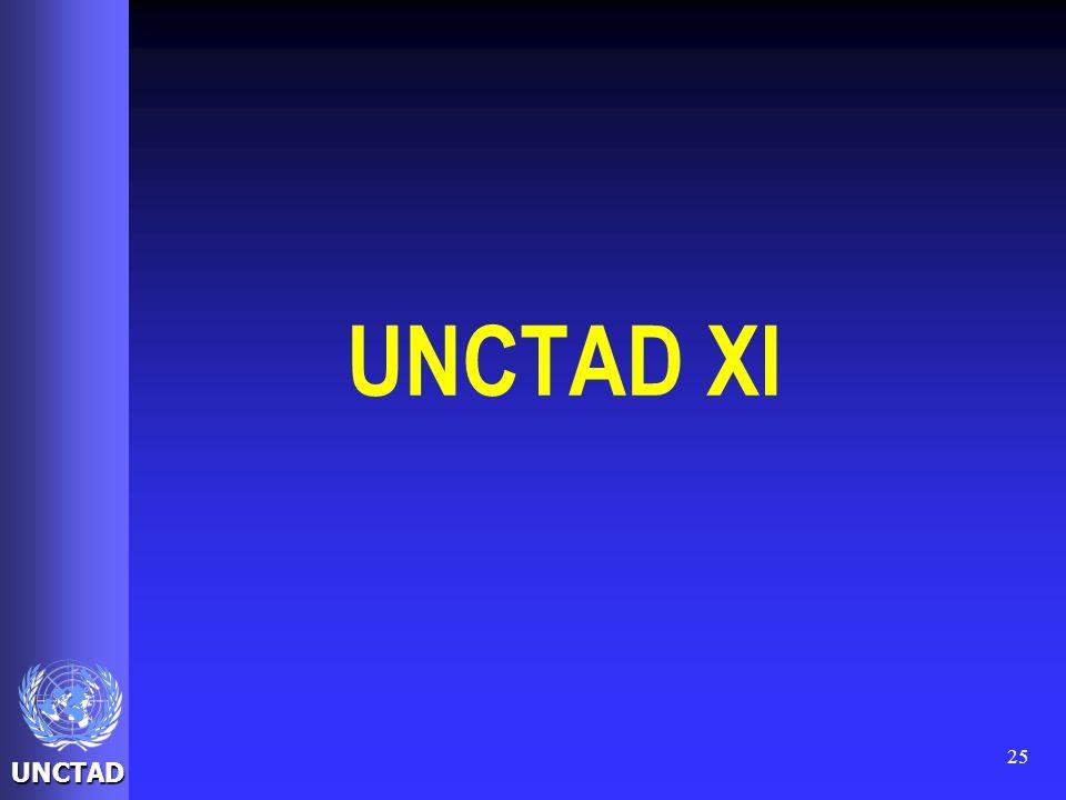 UNCTAD 25 UNCTAD XI