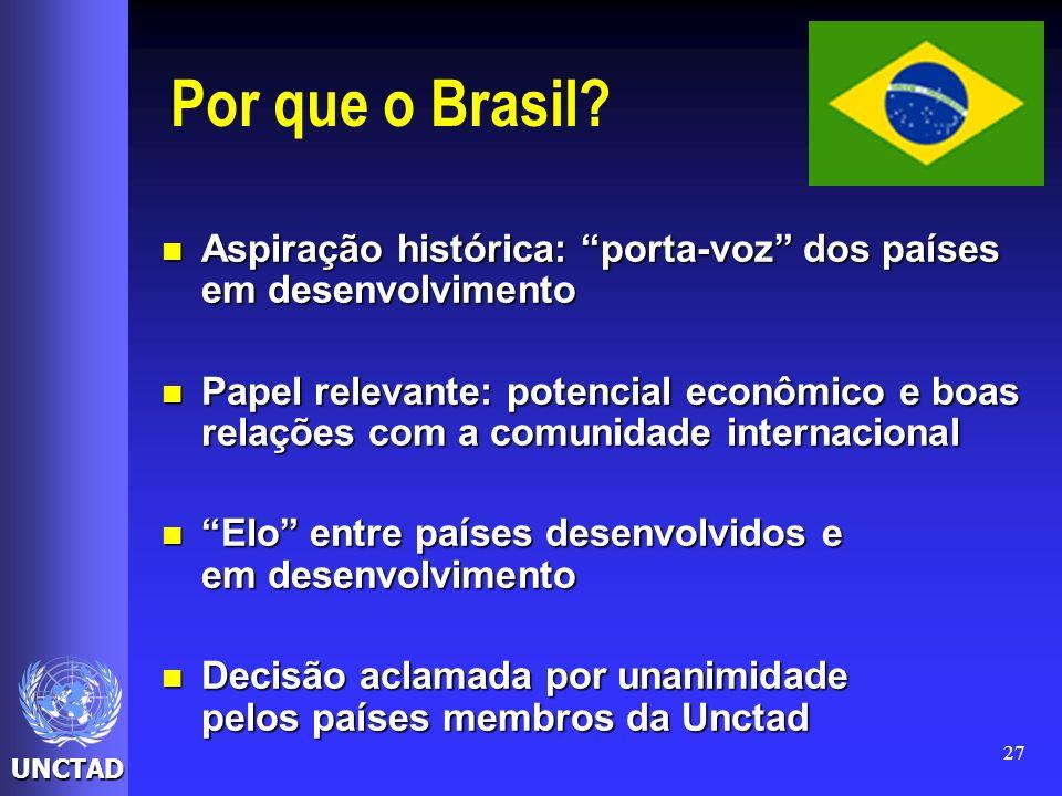 UNCTAD 27 Por que o Brasil? Aspiração histórica: porta-voz dos países em desenvolvimento Aspiração histórica: porta-voz dos países em desenvolvimento