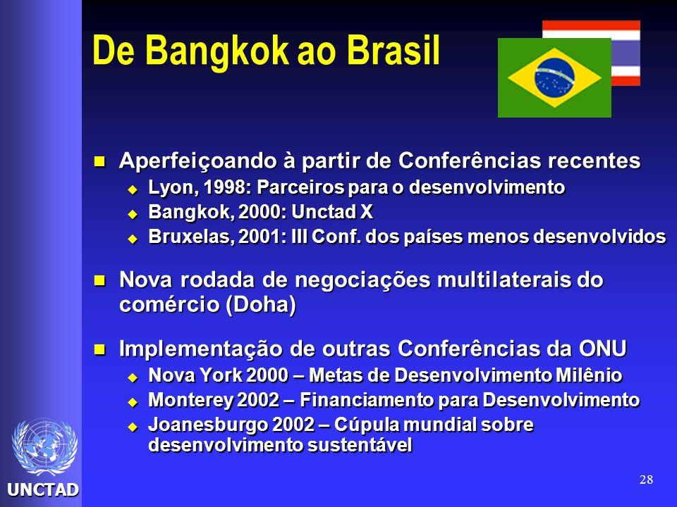 UNCTAD 28 De Bangkok ao Brasil Aperfeiçoando à partir de Conferências recentes Aperfeiçoando à partir de Conferências recentes Lyon, 1998: Parceiros p
