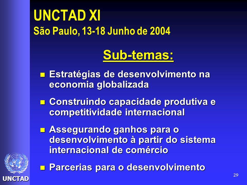 UNCTAD 29 UNCTAD XI São Paulo, 13-18 Junho de 2004 Sub-temas: Estratégias de desenvolvimento na economia globalizada Estratégias de desenvolvimento na