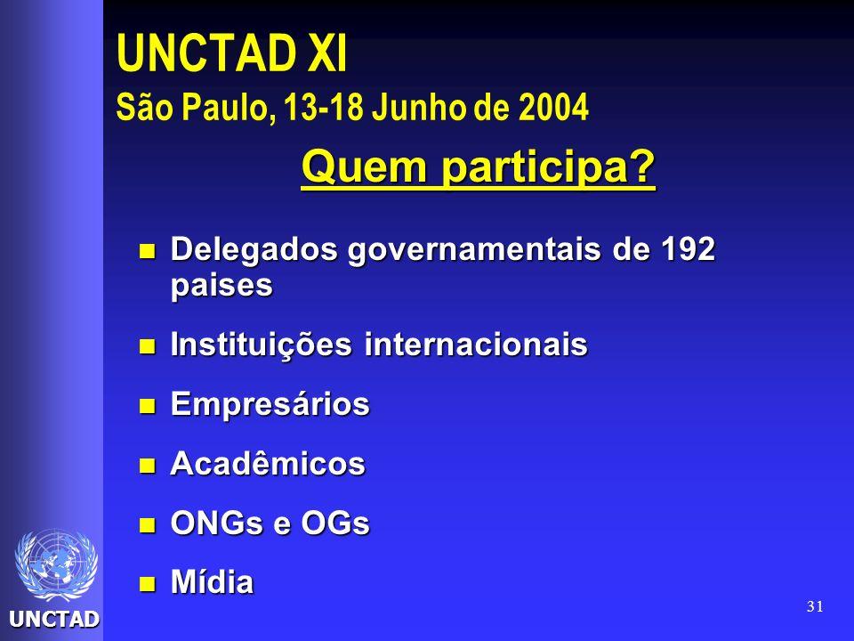 UNCTAD 31 UNCTAD XI São Paulo, 13-18 Junho de 2004 Quem participa? Delegados governamentais de 192 paises Delegados governamentais de 192 paises Insti