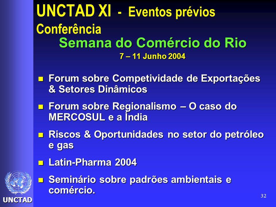 UNCTAD 32 UNCTAD XI - Eventos prévios Conferência Semana do Comércio do Rio 7 – 11 Junho 2004 Forum sobre Competividade de Exportações & Setores Dinâm