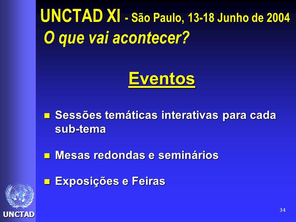 UNCTAD 34 UNCTAD XI - São Paulo, 13-18 Junho de 2004 O que vai acontecer? Eventos Sessões temáticas interativas para cada sub-tema Sessões temáticas i