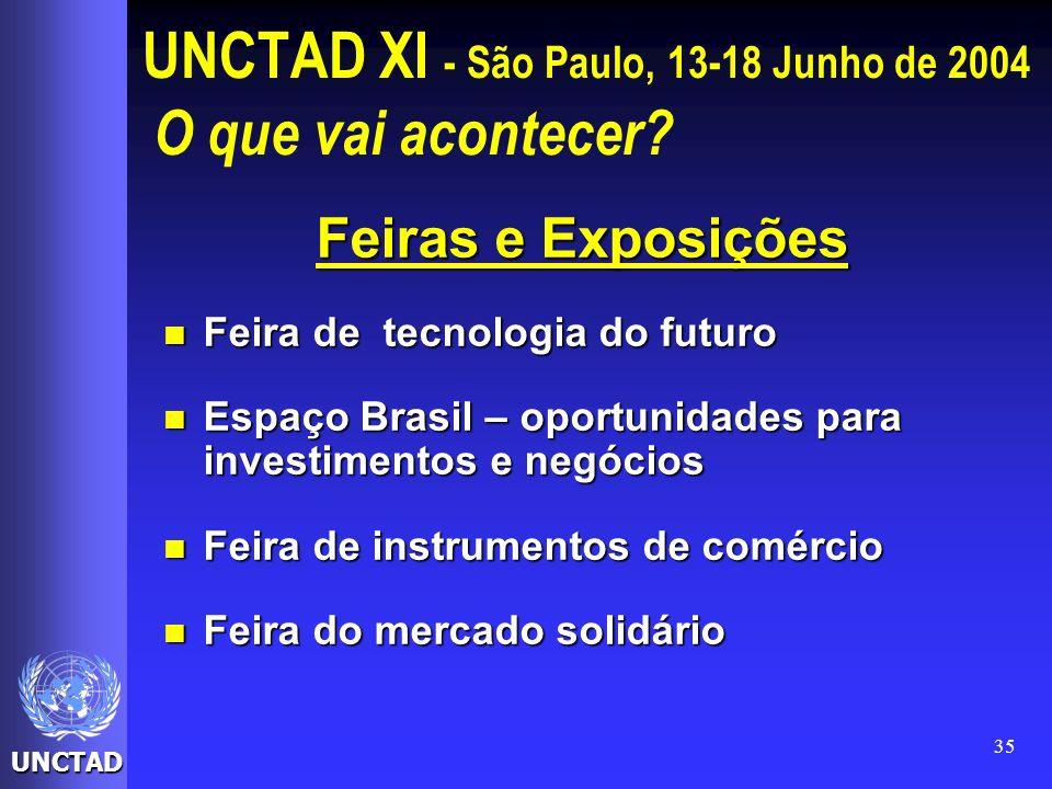 UNCTAD 35 UNCTAD XI - São Paulo, 13-18 Junho de 2004 O que vai acontecer? Feiras e Exposições Feira de tecnologia do futuro Feira de tecnologia do fut