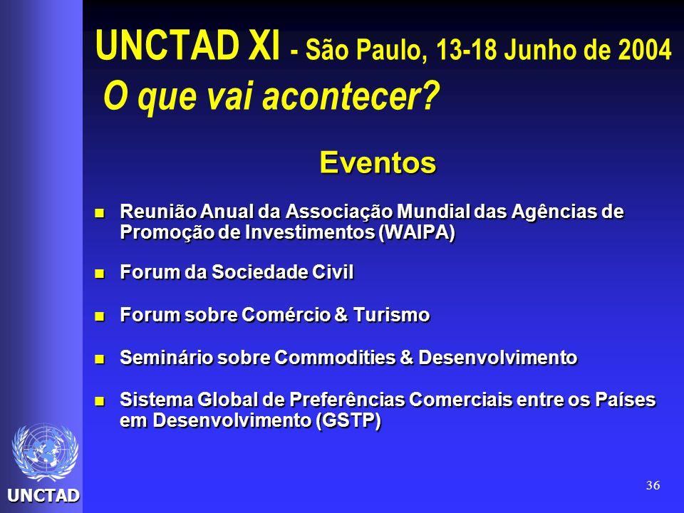 UNCTAD 36 UNCTAD XI - São Paulo, 13-18 Junho de 2004 O que vai acontecer? Eventos Reunião Anual da Associação Mundial das Agências de Promoção de Inve