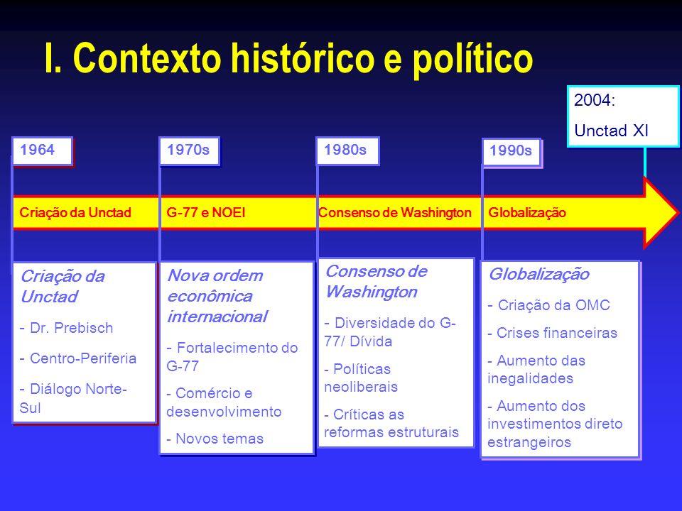 2004: Unctad XI 2004: Unctad XI I. Contexto histórico e político Criação da Unctad G-77 e NOEI Consenso de Washington Globalização Consenso de Washing