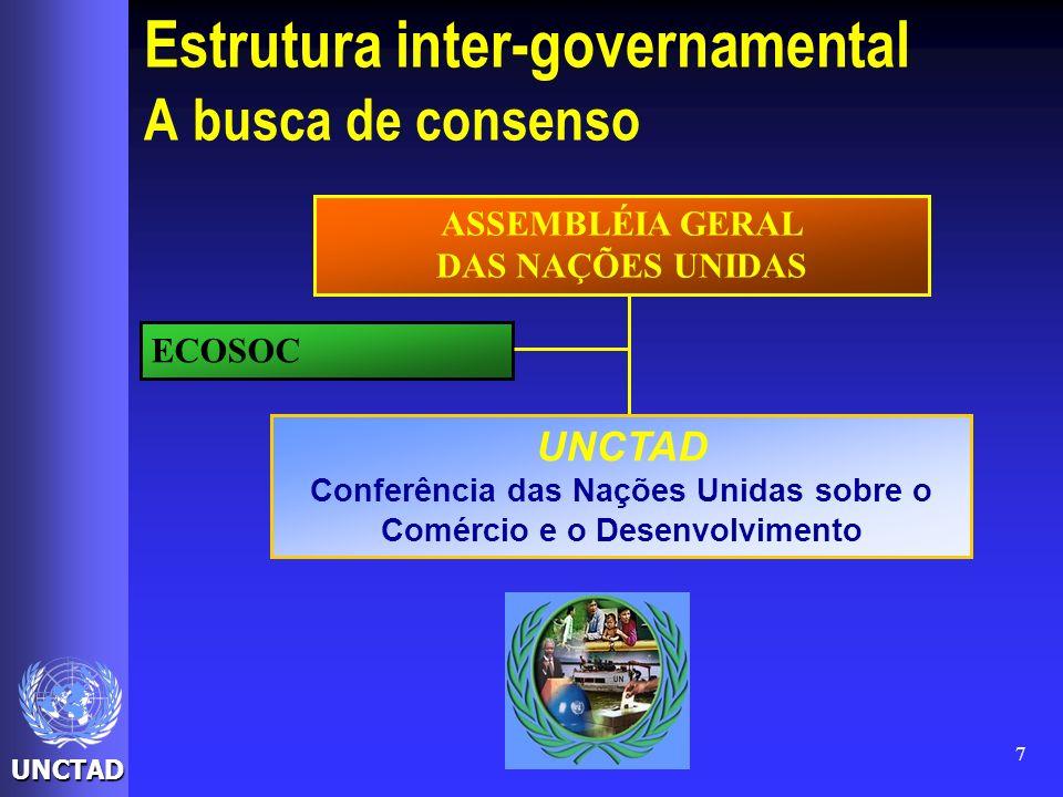 UNCTAD 7 Estrutura inter-governamental A busca de consenso ECOSOC UNCTAD Conferência das Nações Unidas sobre o Comércio e o Desenvolvimento ASSEMBLÉIA