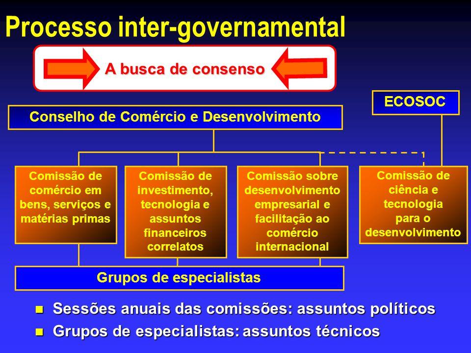 Processo inter-governamental Grupos de especialistas Comissão de comércio em bens, serviços e matérias primas Conselho de Comércio e Desenvolvimento C