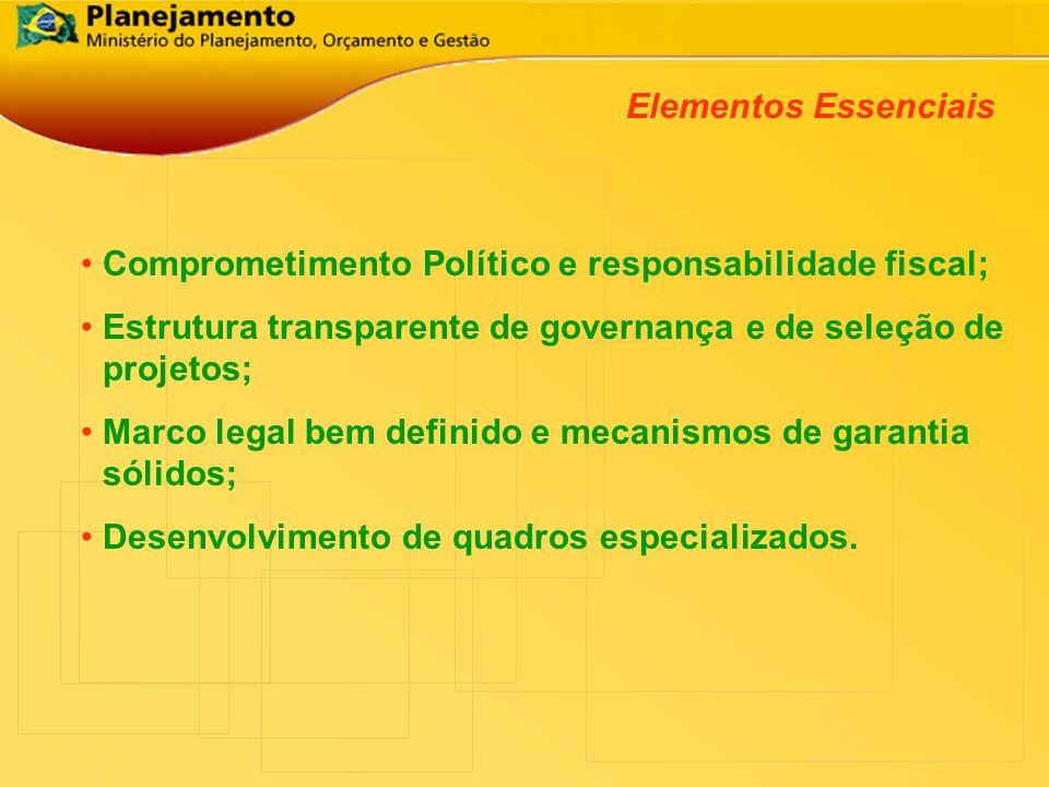 Elementos Essenciais Comprometimento Político e responsabilidade fiscal; Estrutura transparente de governança e de seleção de projetos; Marco legal be