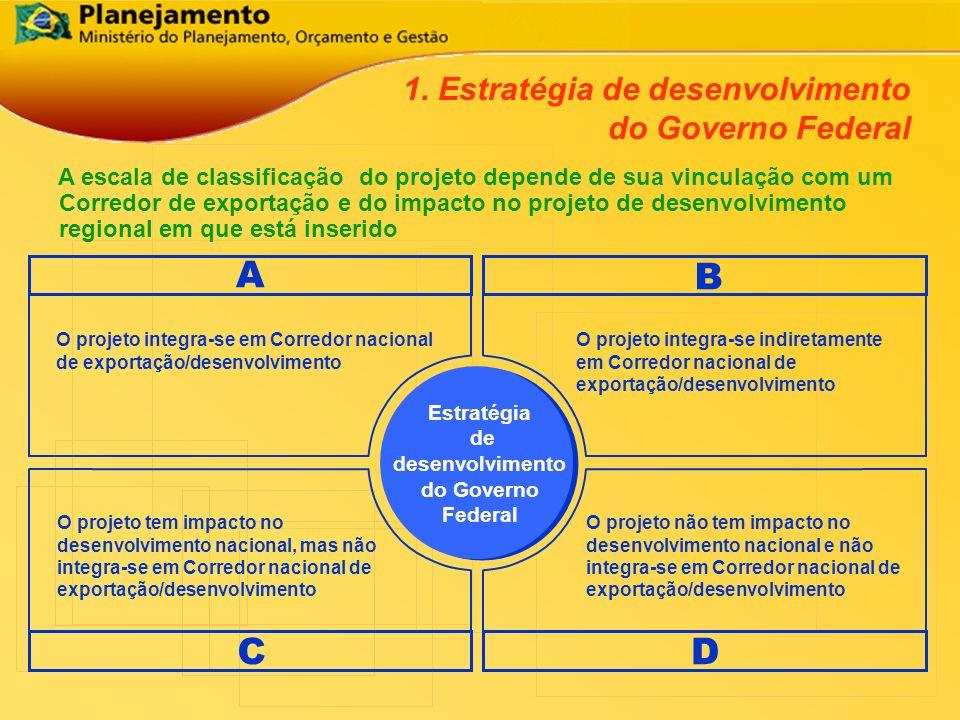 A escala de classificação do projeto depende de sua vinculação com um Corredor de exportação e do impacto no projeto de desenvolvimento regional em qu