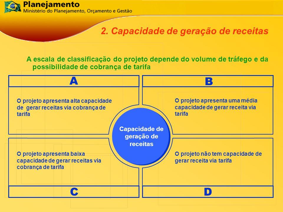 A escala de classificação do projeto depende do volume de tráfego e da possibilidade de cobrança de tarifa 2. Capacidade de geração de receitas Capaci