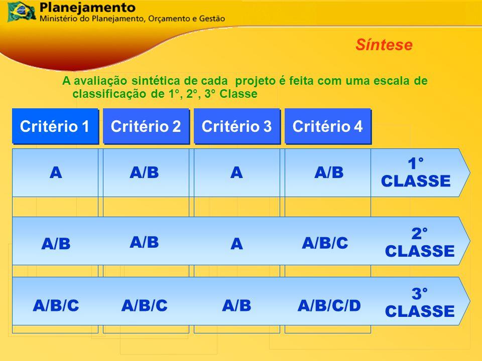 A avaliação sintética de cada projeto é feita com uma escala de classificação de 1°, 2°, 3° Classe Síntese Critério 1 Critério 2 Critério 3 Critério 4
