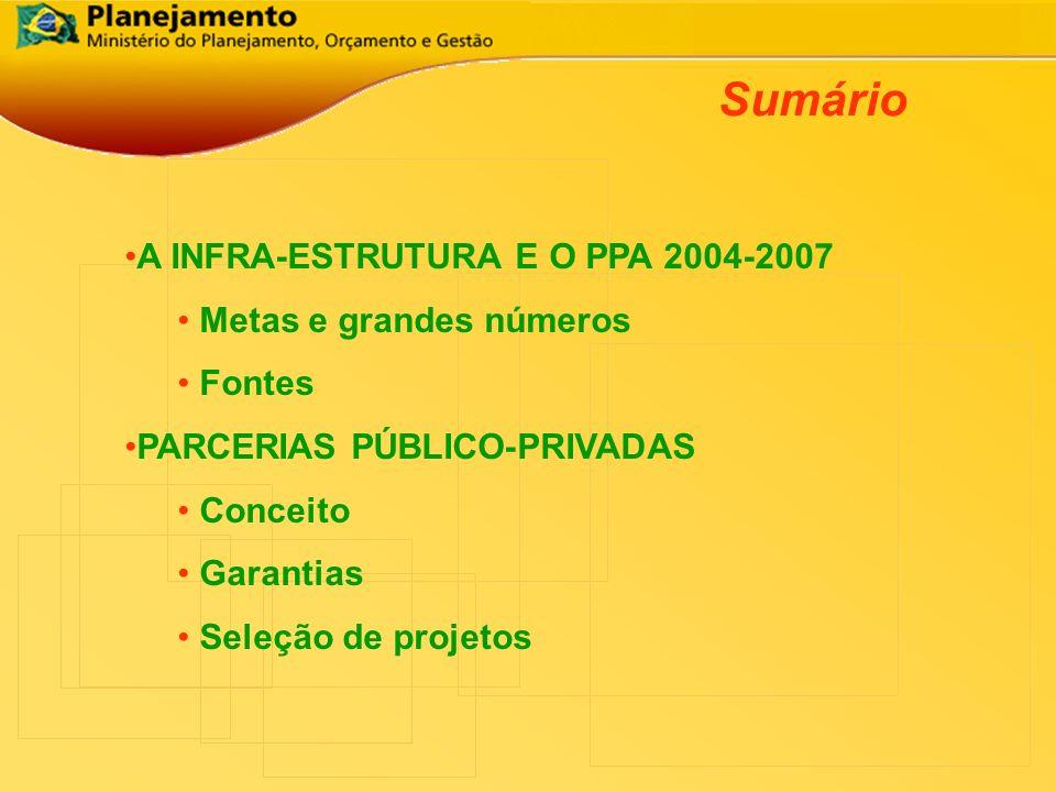 A INFRA-ESTRUTURA E O PPA 2004-2007 Metas e grandes números Fontes PARCERIAS PÚBLICO-PRIVADAS Conceito Garantias Seleção de projetos Sumário