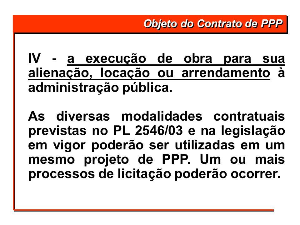 IV - a execução de obra para sua alienação, locação ou arrendamento à administração pública. As diversas modalidades contratuais previstas no PL 2546/
