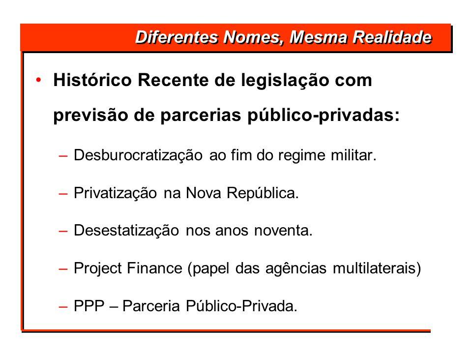 Diferentes Nomes, Mesma Realidade Histórico Recente de legislação com previsão de parcerias público-privadas: –Desburocratização ao fim do regime mili
