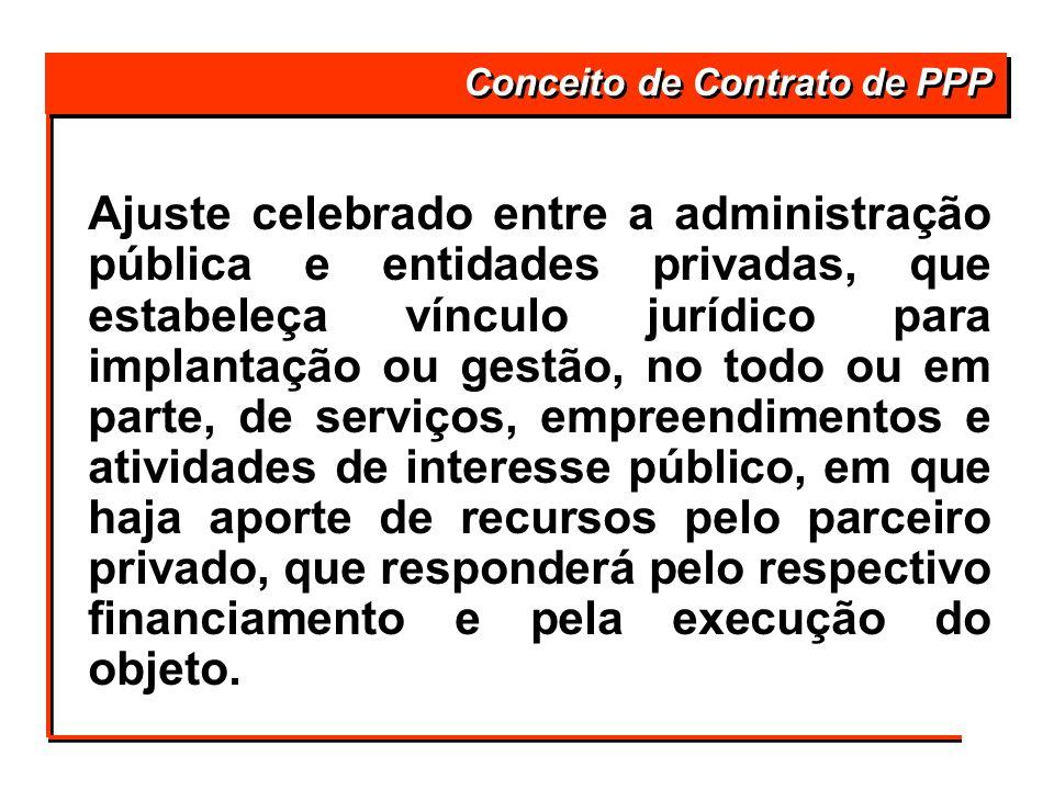 Ajuste celebrado entre a administração pública e entidades privadas, que estabeleça vínculo jurídico para implantação ou gestão, no todo ou em parte,