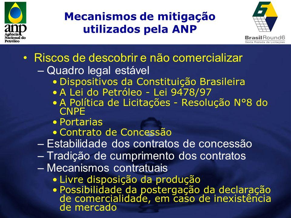 Mecanismos de mitigação utilizados pela ANP Riscos de descobrir e não comercializar –Quadro legal estável Dispositivos da Constituição Brasileira A Le