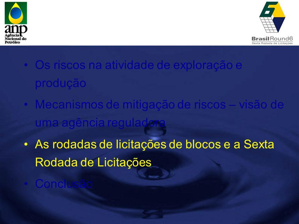 Os riscos na atividade de exploração e produção Mecanismos de mitigação de riscos – visão de uma agência reguladora As rodadas de licitações de blocos