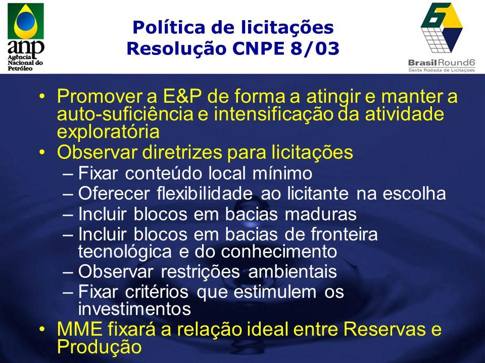 Política de licitações Resolução CNPE 8/03 Promover a E&P de forma a atingir e manter a auto-suficiência e intensificação da atividade exploratória Ob